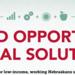 NEA_MedicaidEx-FactSheet_Web_blog_head-286x208