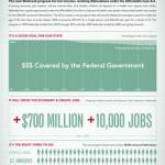 NEA_MedicaidEx-FactSheet_Web_sm-150x150