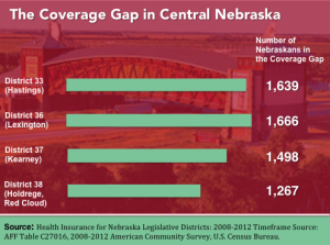 INFOGRAPHIC - Central NE Coverage Gap FB
