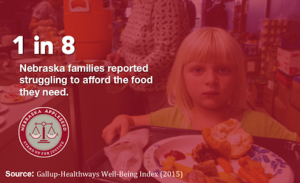 INFOGRAPHIC- 1 in 8 Food Hardship 2015_FB