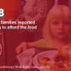 INFOGRAPHIC- 1 in 8 Food Hardship 2015_Twitter